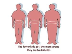adolescent-type-2-diabetes